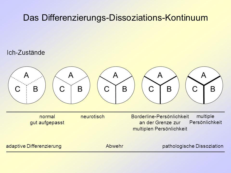 Das Differenzierungs-Dissoziations-Kontinuum A BC A BC A BC A BC A BC Ich-Zustände adaptive Differenzierung Abwehr pathologische Dissoziation normal g
