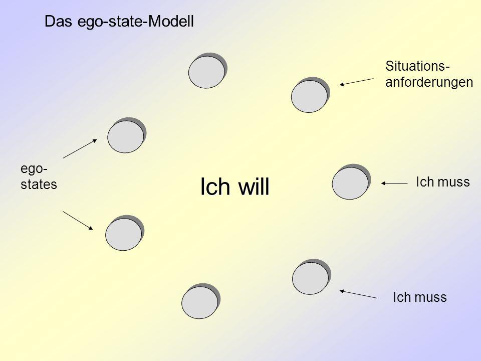 Gliederung Ego-State-Therapie Definition Persönlichkeitsstörung Passiv-aggressive Störung Histrionische Störung (Narzisstische Störung)