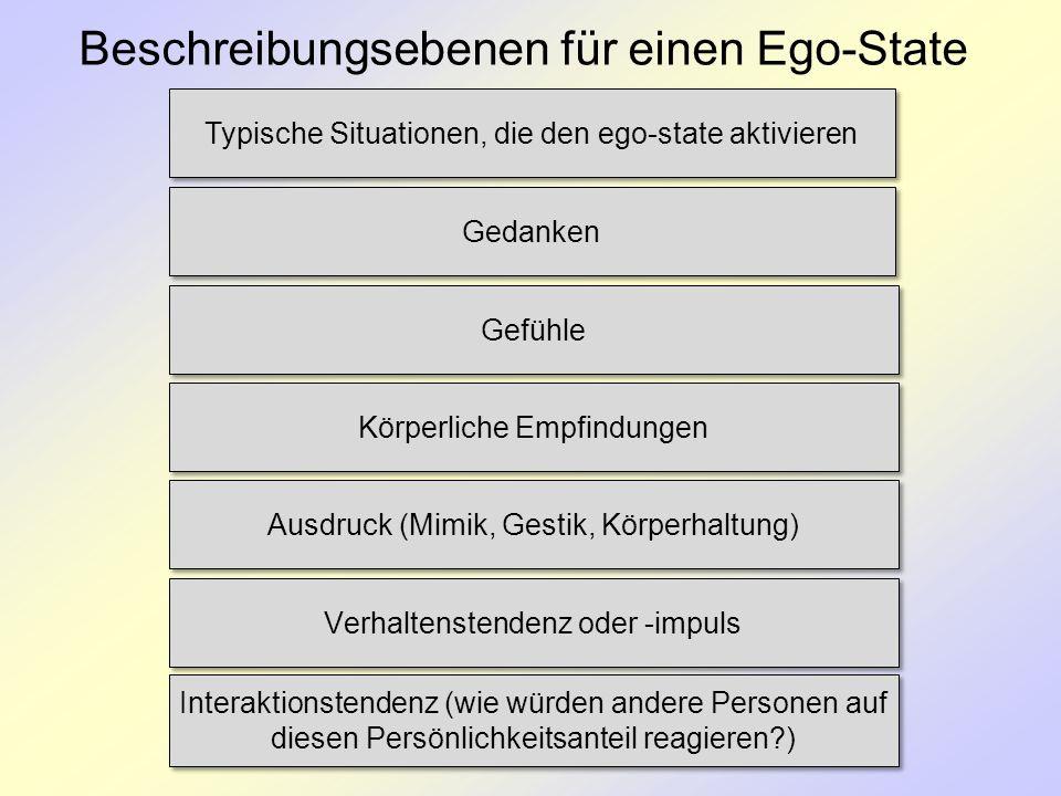 Modell der doppelten Handlungsregulation (R. Sachsse) Motivebene Spielebene