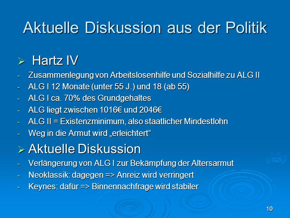 10 Aktuelle Diskussion aus der Politik Hartz IV Hartz IV - Zusammenlegung von Arbeitslosenhilfe und Sozialhilfe zu ALG II - ALG I 12 Monate (unter 55