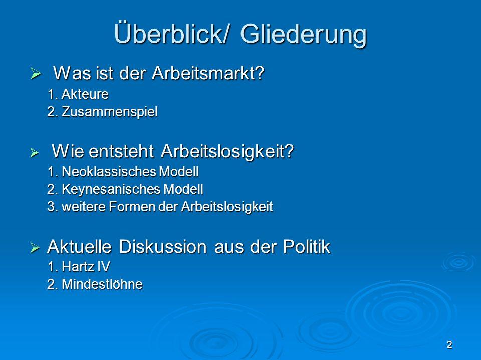 2 Überblick/ Gliederung Was ist der Arbeitsmarkt? Was ist der Arbeitsmarkt? 1. Akteure 2. Zusammenspiel Wie entsteht Arbeitslosigkeit? Wie entsteht Ar