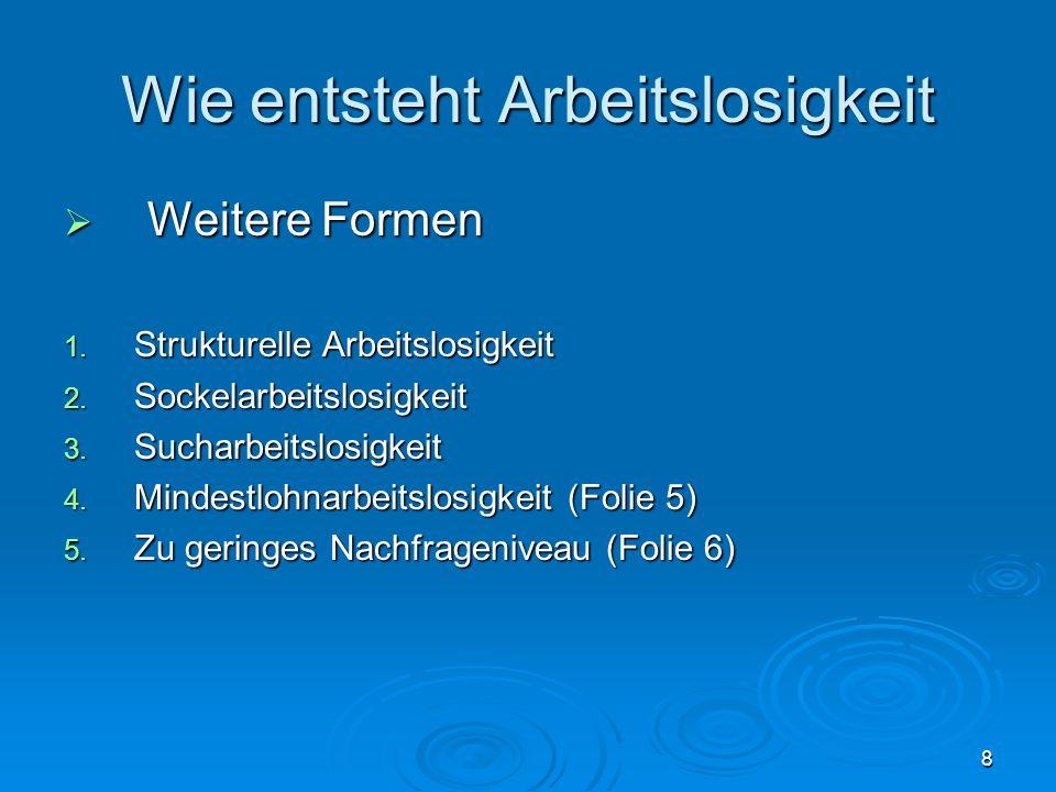 8 Wie entsteht Arbeitslosigkeit Weitere Formen Weitere Formen 1. Strukturelle Arbeitslosigkeit 2. Sockelarbeitslosigkeit 3. Sucharbeitslosigkeit 4. Mi