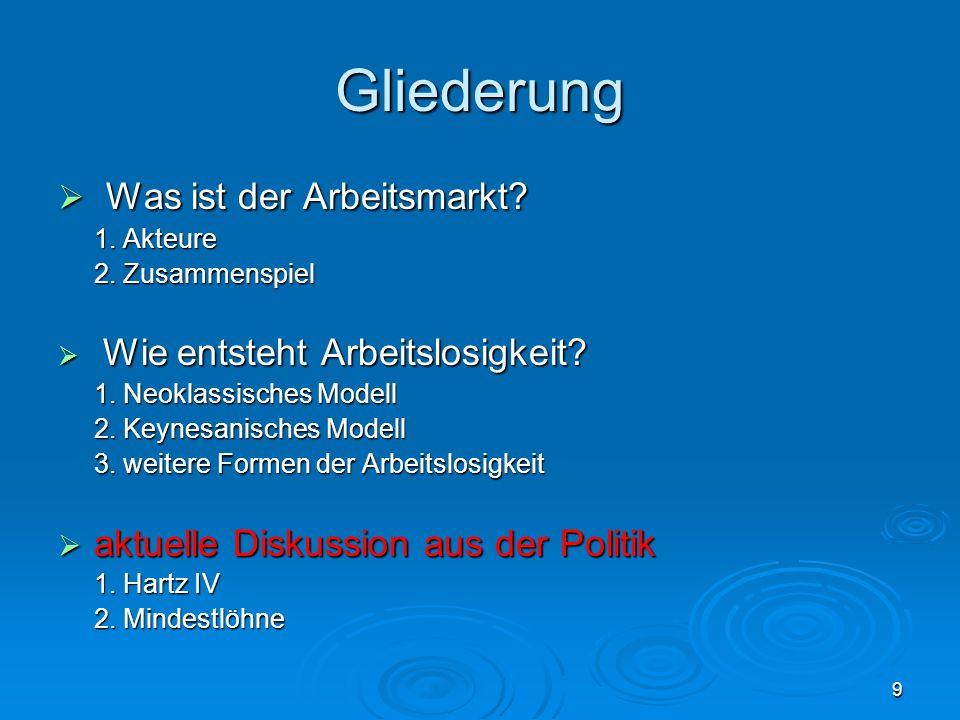 10 Aktuelle Diskussion aus der Politik Hartz IV Hartz IV - Zusammenlegung von Arbeitslosenhilfe und Sozialhilfe zu ALG II - ALG I 12 Monate (unter 55 J.) und 18 (ab 55) - ALG I ca.