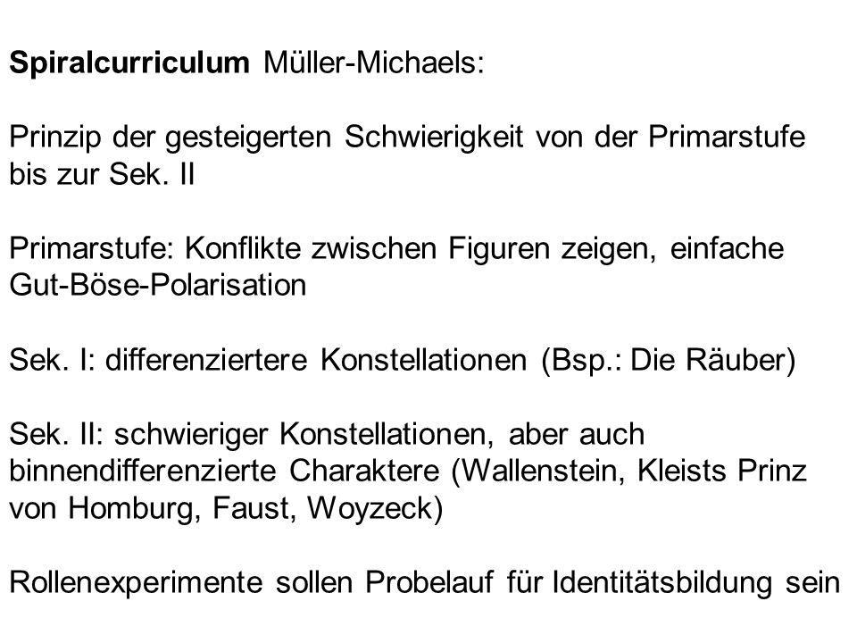 Spiralcurriculum Müller-Michaels: Prinzip der gesteigerten Schwierigkeit von der Primarstufe bis zur Sek. II Primarstufe: Konflikte zwischen Figuren z