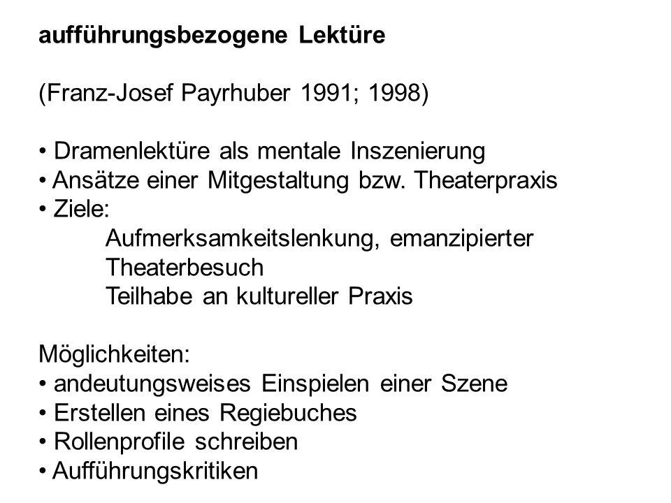 aufführungsbezogene Lektüre (Franz-Josef Payrhuber 1991; 1998) Dramenlektüre als mentale Inszenierung Ansätze einer Mitgestaltung bzw. Theaterpraxis Z