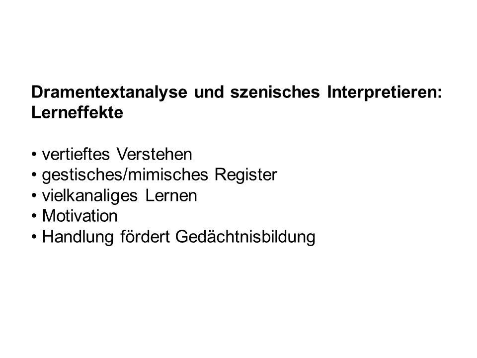 Dramentextanalyse und szenisches Interpretieren: Lerneffekte vertieftes Verstehen gestisches/mimisches Register vielkanaliges Lernen Motivation Handlu