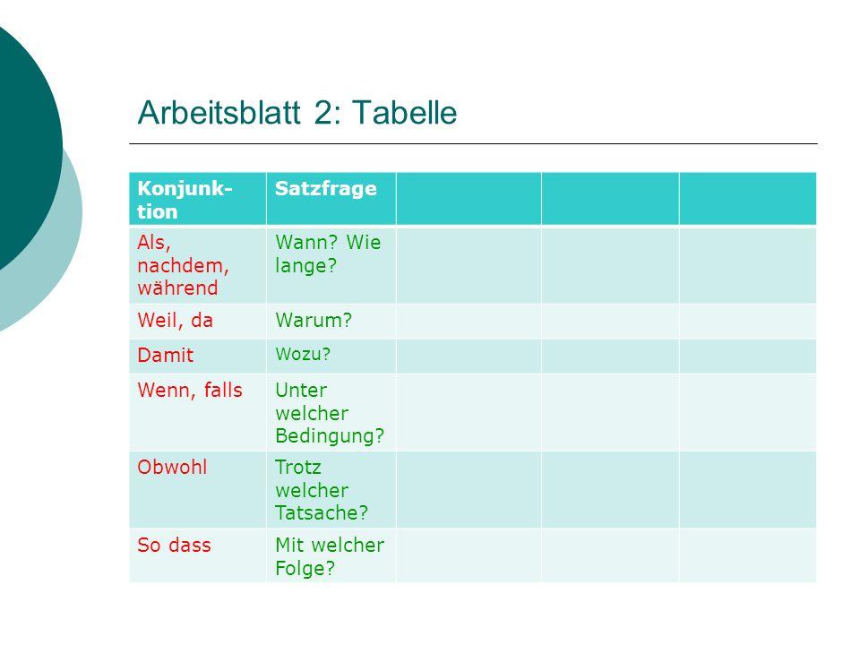 Arbeitsblatt 2: Tabelle Konjunk- tion Satzfrage Als, nachdem, während Wann? Wie lange? Weil, daWarum? Damit Wozu? Wenn, fallsUnter welcher Bedingung?