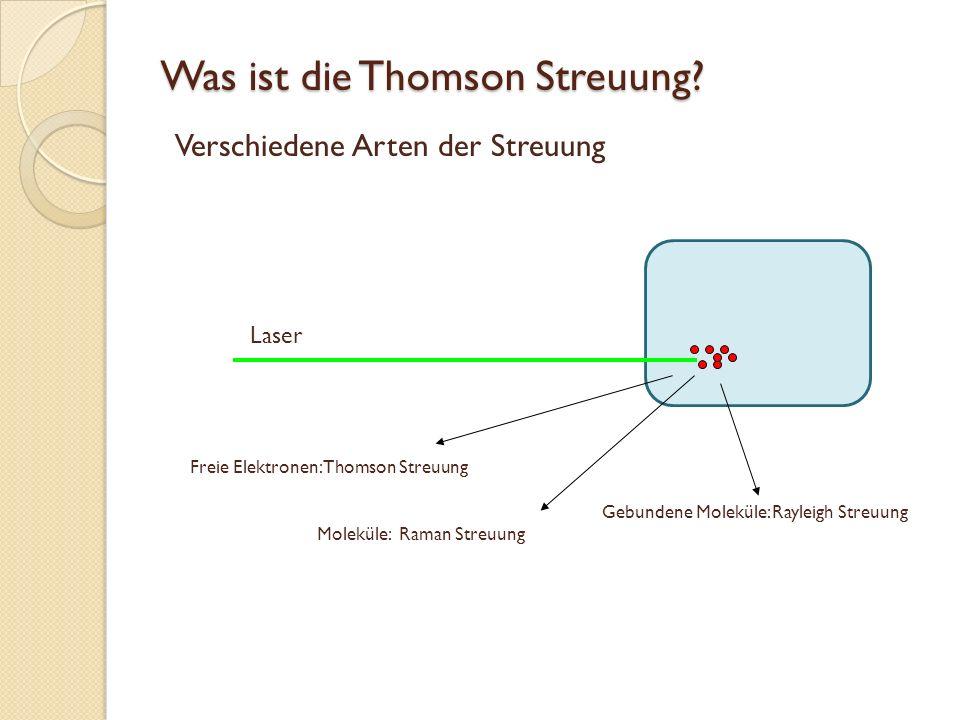 Was ist die Thomson Streuung? Laser Freie Elektronen: Thomson Streuung Moleküle: Raman Streuung Gebundene Moleküle: Rayleigh Streuung Verschiedene Art
