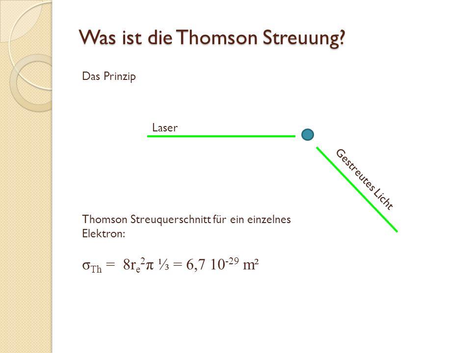 Was ist die Thomson Streuung? Das Prinzip Laser Gestreutes Licht Thomson Streuquerschnitt für ein einzelnes Elektron: σ Th = 8r e 2 π = 6,7 10 -29 m²
