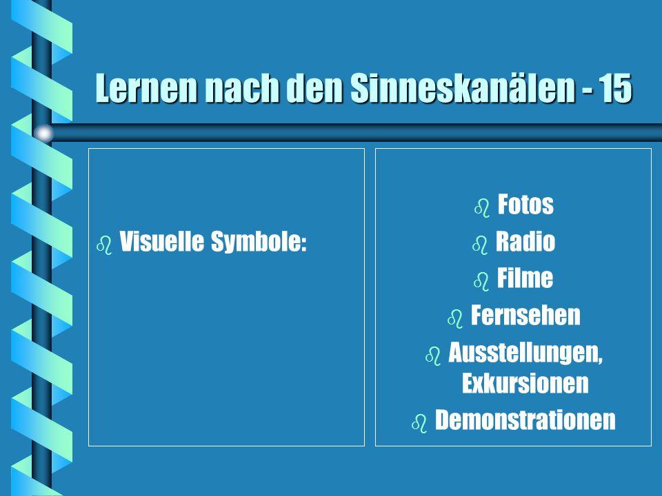 Lernen nach den Sinneskanälen - 15 b b Visuelle Symbole: b Fotos b Radio b Filme b Fernsehen b Ausstellungen, Exkursionen b Demonstrationen