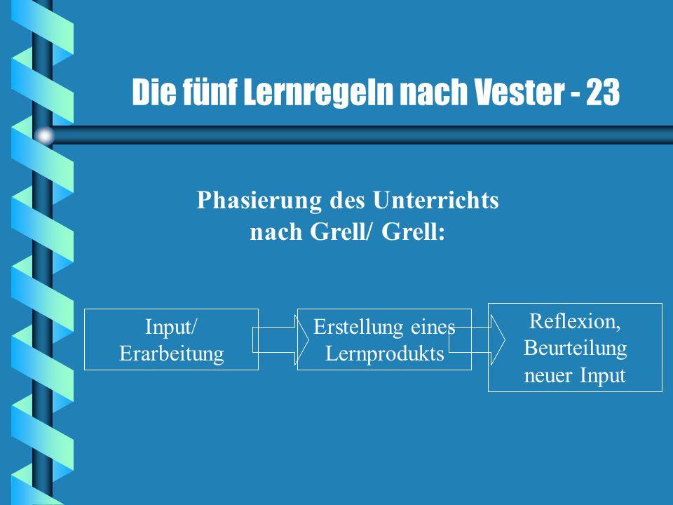 Die fünf Lernregeln nach Vester - 23 Phasierung des Unterrichts nach Grell/ Grell: Input/ Erarbeitung Erstellung eines Lernprodukts Reflexion, Beurtei