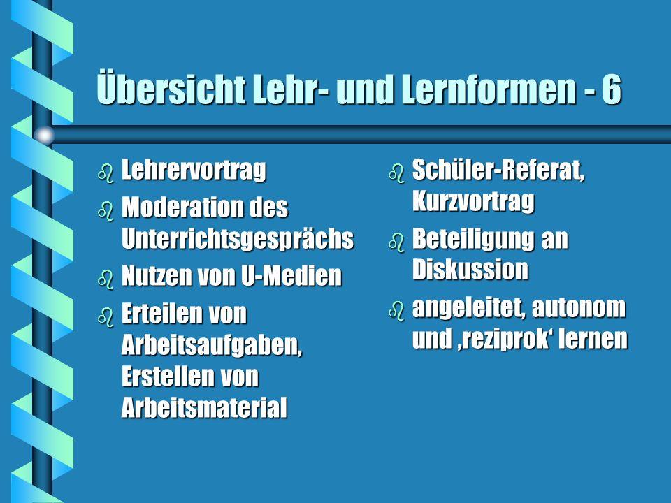 RVL-Lehr-Lernmethoden_19-01-04 - 7 Definition von Lernen und von Bildung: Verwandlung der Welt in das Ich (Mittelstraß) Stufen des Lernens 1.