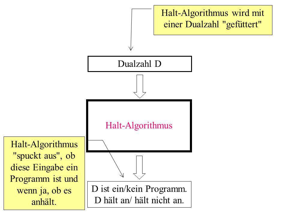 Halt-Algorithmus Dualzahl D D ist ein/kein Programm.