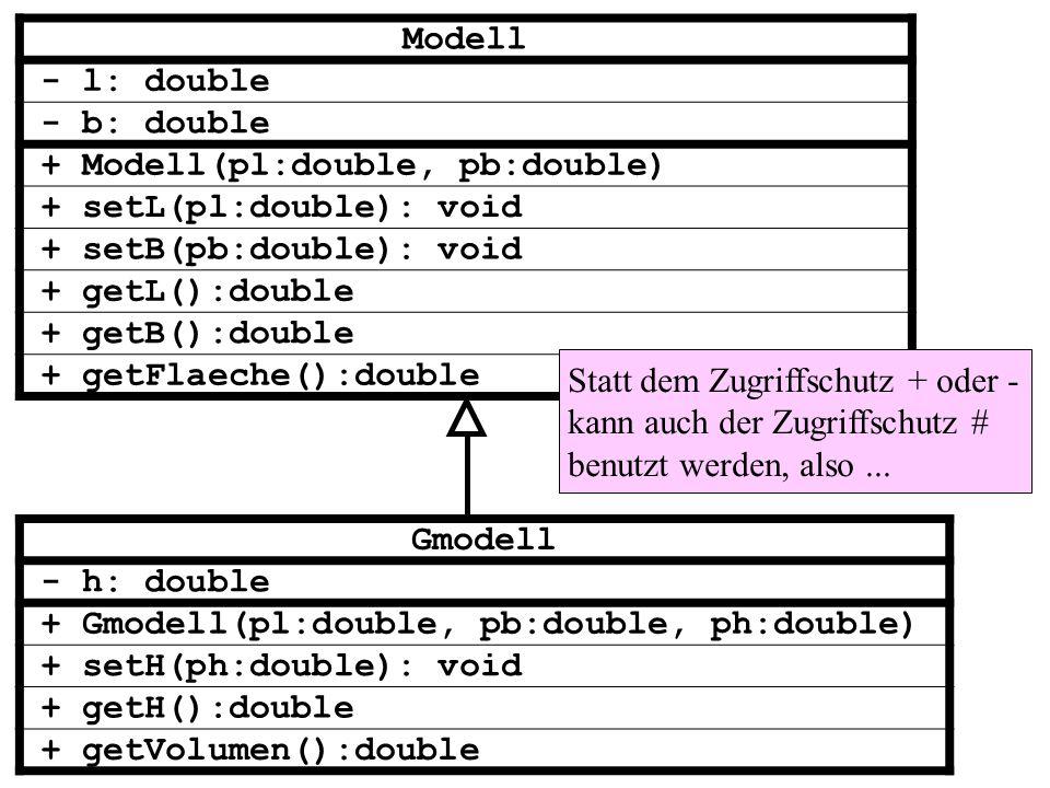 Modell - l: double - b: double + Modell(pl:double, pb:double) + setL(pl:double): void + setB(pb:double): void + getL():double + getB():double + getFla