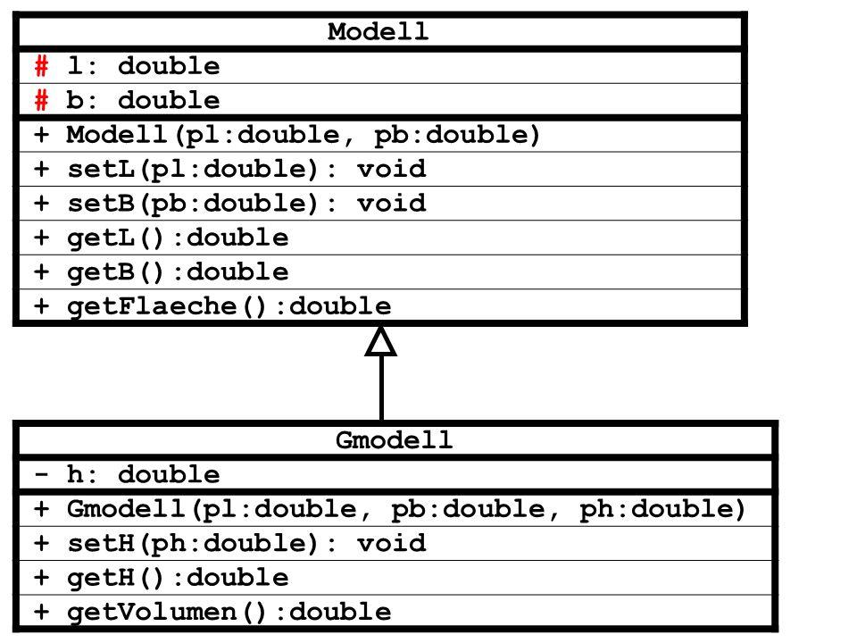 Modell # l: double # b: double + Modell(pl:double, pb:double) + setL(pl:double): void + setB(pb:double): void + getL():double + getB():double + getFla