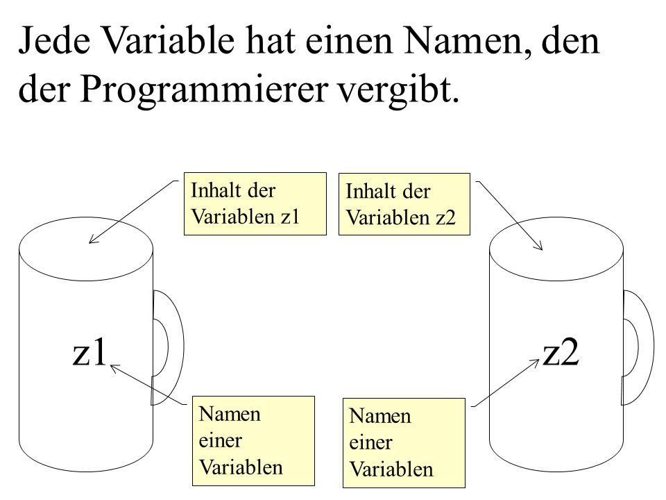 Jede Variable hat einen Namen, den der Programmierer vergibt. z1z2 Inhalt der Variablen z1 Inhalt der Variablen z2 Namen einer Variablen