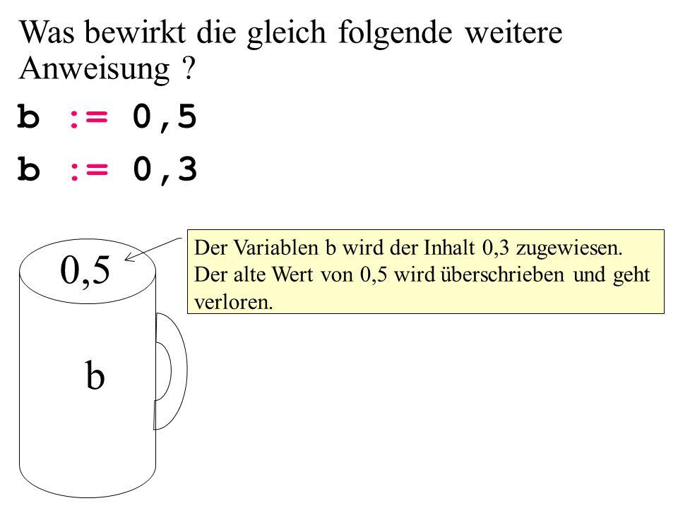 Der Variablen b wird der Inhalt 0,3 zugewiesen. Der alte Wert von 0,5 wird überschrieben und geht verloren. b := 0,3 b Was bewirkt die gleich folgende
