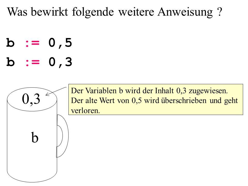 Der Variablen b wird der Inhalt 0,3 zugewiesen. Der alte Wert von 0,5 wird überschrieben und geht verloren. b := 0,3 b Was bewirkt folgende weitere An