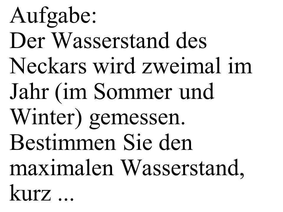 Aufgabe: Der Wasserstand des Neckars wird zweimal im Jahr (im Sommer und Winter) gemessen. Bestimmen Sie den maximalen Wasserstand, kurz...