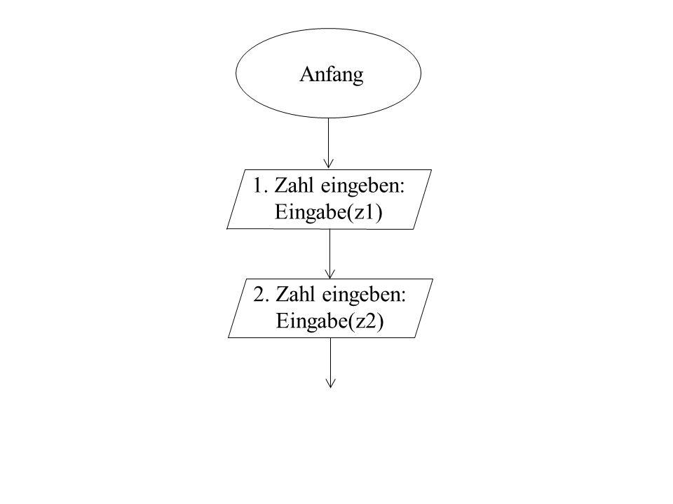 Anfang 1. Zahl eingeben: Eingabe(z1) 2. Zahl eingeben: Eingabe(z2)