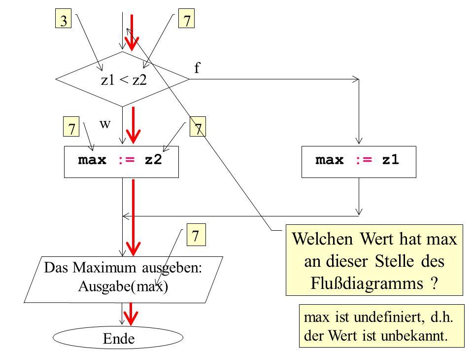 z1 < z2 f w max := z2max := z1 Das Maximum ausgeben: Ausgabe(max) 73 77 7 Welchen Wert hat max an dieser Stelle des Flußdiagramms ? max ist undefinier