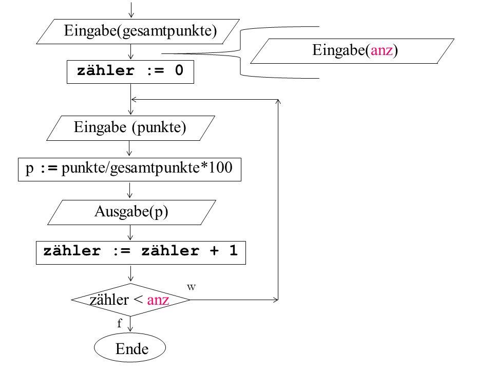 zähler < anz zähler := 0 Eingabe(gesamtpunkte) Eingabe (punkte) zähler := zähler + 1 Ausgabe(p) w Ende Eingabe(anz) f p := punkte/gesamtpunkte*100
