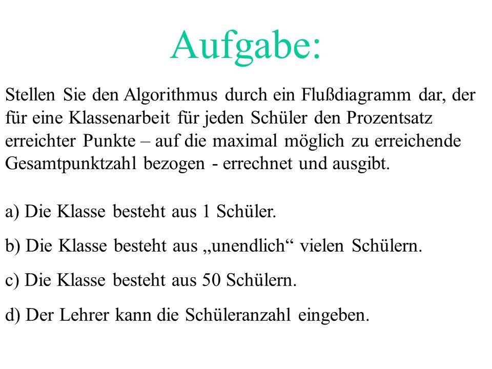 a) Die Klasse besteht aus 1 Schüler. b) Die Klasse besteht aus unendlich vielen Schülern.