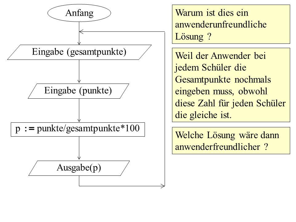 p := punkte/gesamtpunkte*100 Eingabe (punkte) Ausgabe(p) Anfang Eingabe (gesamtpunkte) Warum ist dies ein anwenderunfreundliche Lösung .