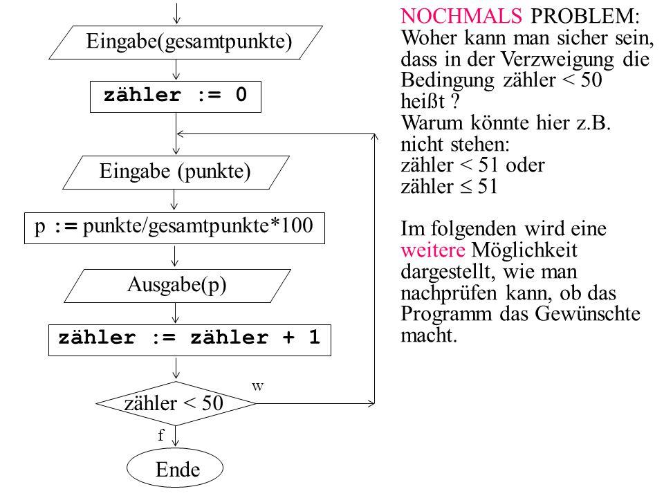 zähler < 50 zähler := 0 f Eingabe(gesamtpunkte) p := punkte/gesamtpunkte*100 Eingabe (punkte) zähler := zähler + 1 Ausgabe(p) w Ende NOCHMALS PROBLEM: Woher kann man sicher sein, dass in der Verzweigung die Bedingung zähler < 50 heißt .