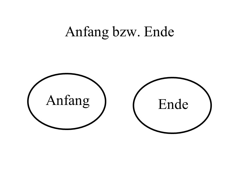 Anfang bzw. Ende Anfang Ende