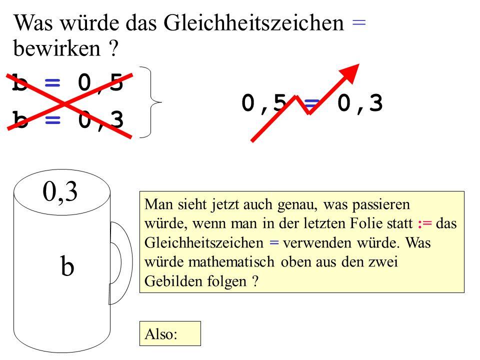 b = 0,3 b Was würde das Gleichheitszeichen = bewirken .