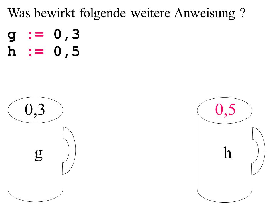 Was bewirkt folgende weitere Anweisung g := 0,3 g h 0,50,3 h := 0,5
