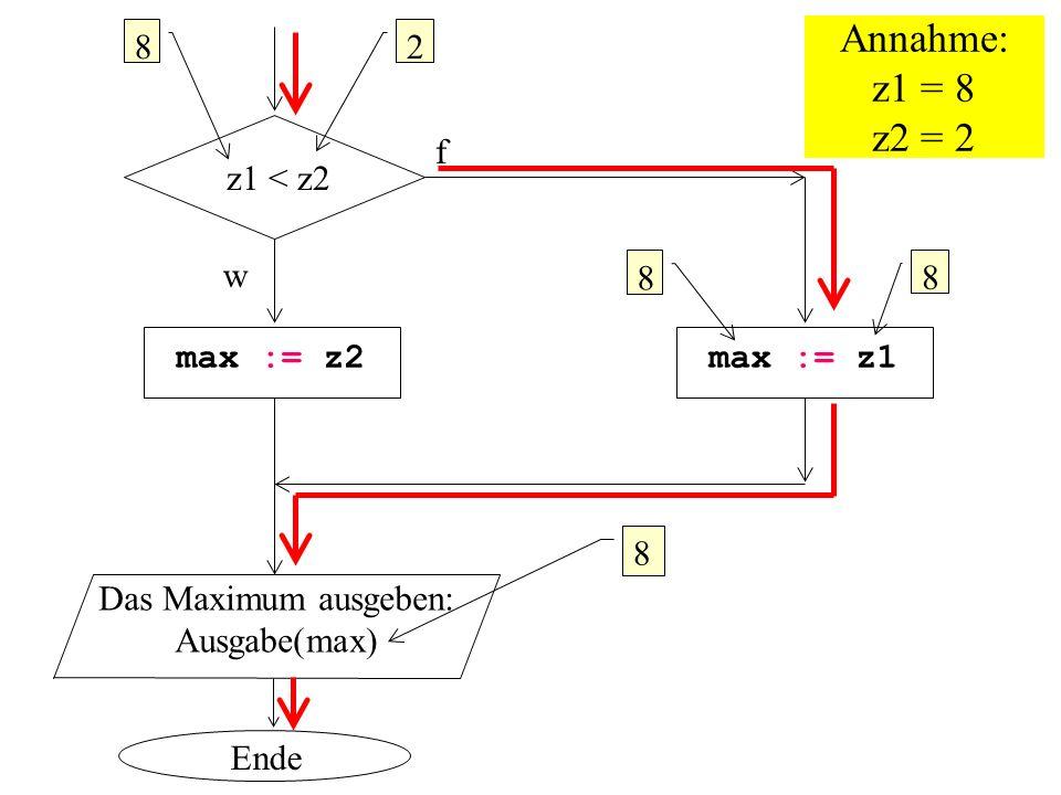 z1 < z2 f w max := z2max := z1 Das Maximum ausgeben: Ausgabe(max) 28 8 8 Annahme: z1 = 8 z2 = 2 8 Ende
