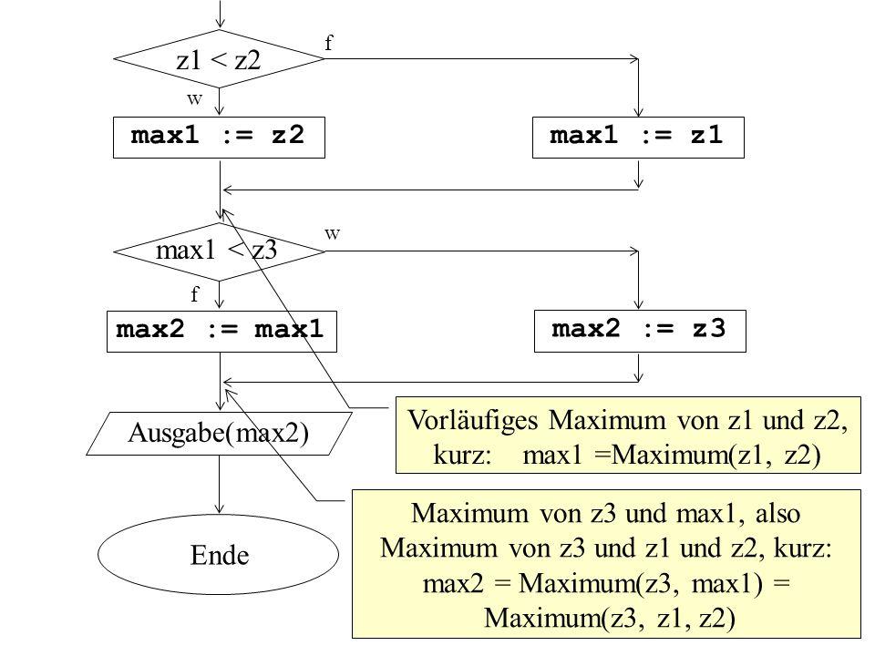 max1 < z3 w max1 := z2 Ausgabe(max2) max1 := z1 z1 < z2 f max2 := max1 max2 := z3 Ende Vorläufiges Maximum von z1 und z2, kurz: max1 =Maximum(z1, z2) Maximum von z3 und max1, also Maximum von z3 und z1 und z2, kurz: max2 = Maximum(z3, max1) = Maximum(z3, z1, z2) f w