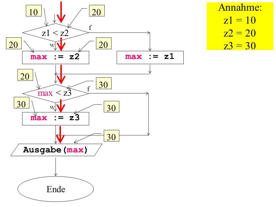 max < z3 w max := z2 Ausgabe(max) max := z1 z1 < z2 f max := z3 Ende Annahme: z1 = 10 z2 = 20 z3 = 30 2010 30 20 30 20 w f