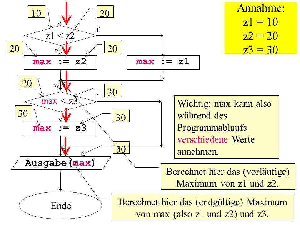 max < z3 w max := z2 Ausgabe(max) max := z1 z1 < z2 f max := z3 Ende Annahme: z1 = 10 z2 = 20 z3 = 30 10 30 20 30 20 Berechnet hier das (vorläufige) Maximum von z1 und z2.