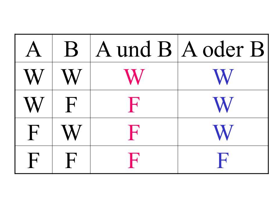 ABA und BA oder B WWWW WFFW FWFW FFFF