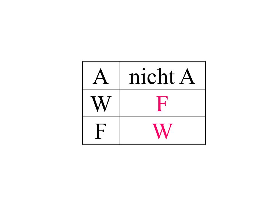 Anicht A WF FW