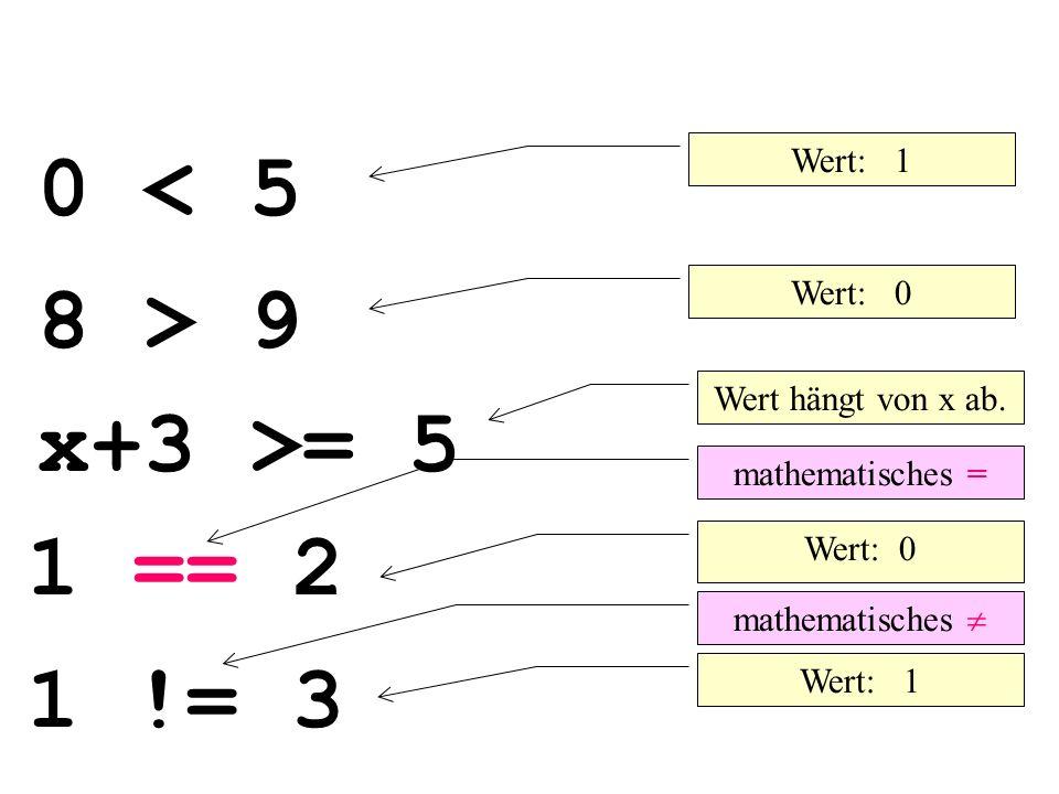 0 < 5 8 > 9 x+3 >= 5 1 == 2 Wert: 0 1 != 3 Wert: 1 Wert: 0 Wert: 1 Wert hängt von x ab.