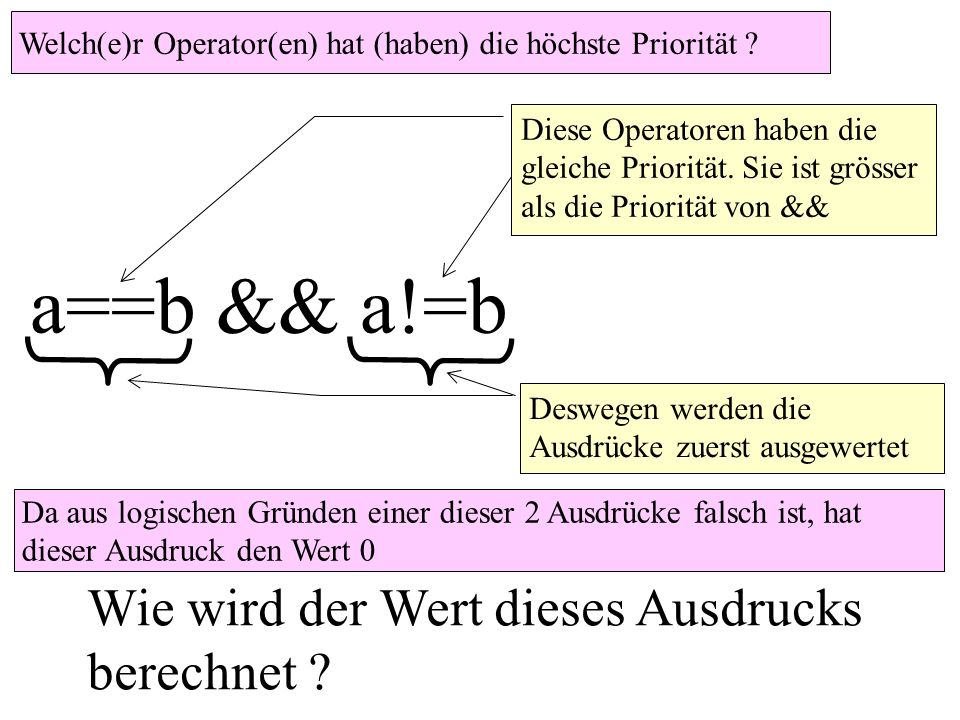 a==b && a!=b Wie wird der Wert dieses Ausdrucks berechnet .