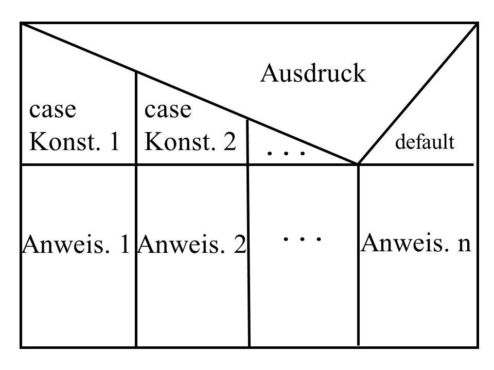Ausdruck... case Konst. 1 Anweis. 1 case Konst. 2 default Anweis. 2... Anweis. n