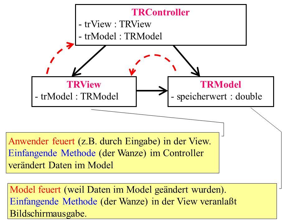 Anwender feuert (z.B. durch Eingabe) in der View. Einfangende Methode (der Wanze) im Controller verändert Daten im Model Model feuert (weil Daten im M