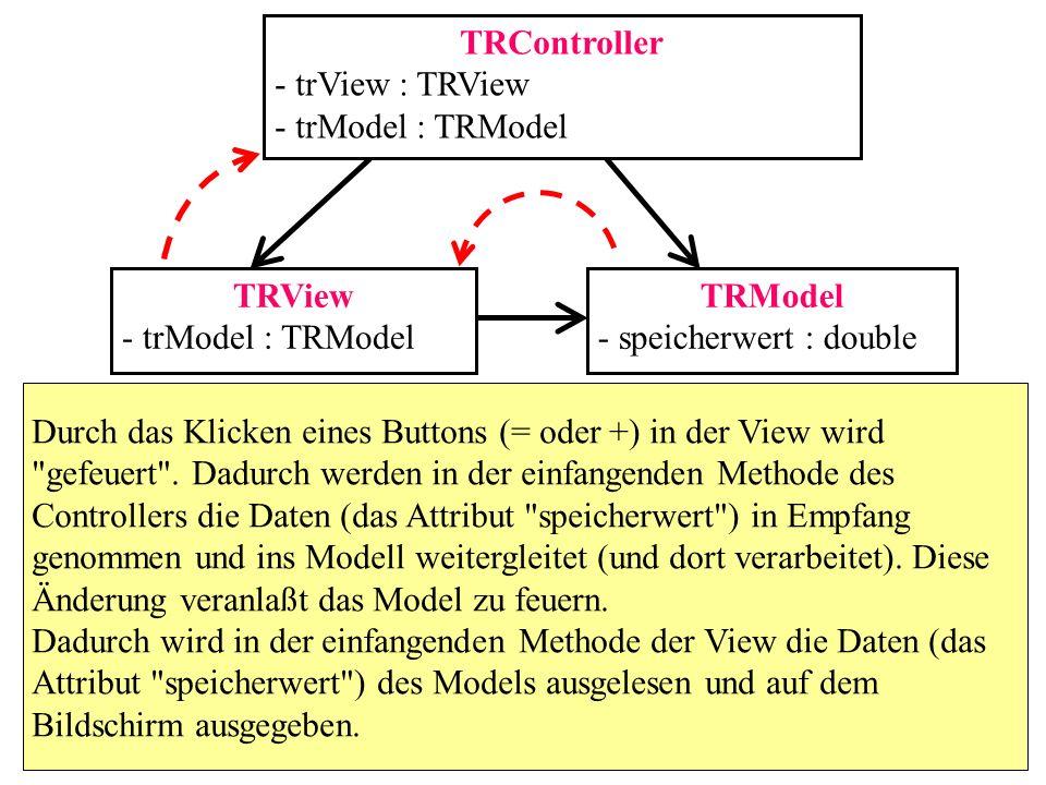 TRController - trView : TRView - trModel : TRModel TRView - trModel : TRModel TRModel - speicherwert : double Durch das Klicken eines Buttons (= oder