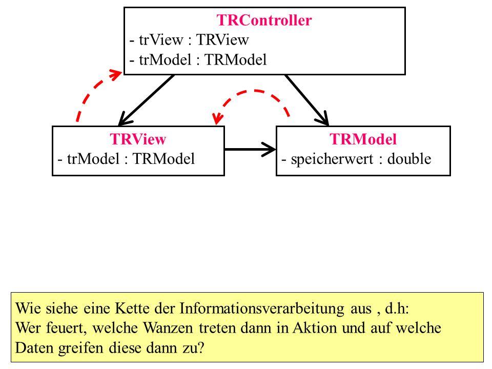 TRController - trView : TRView - trModel : TRModel TRView - trModel : TRModel TRModel - speicherwert : double Wie siehe eine Kette der Informationsver