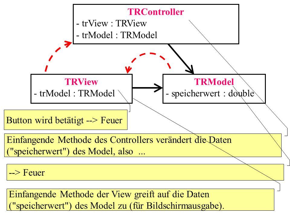 TRController - trView : TRView - trModel : TRModel TRView - trModel : TRModel TRModel - speicherwert : double Button wird betätigt --> Feuer Einfangen