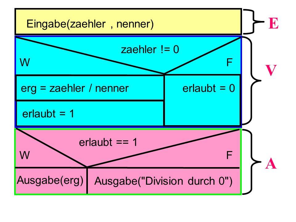 Eingabe(zaehler, nenner) zaehler != 0 WF erg = zaehler / nenner erlaubt = 1 erlaubt = 0 E V erlaubt == 1 WF Ausgabe(erg) A Ausgabe(