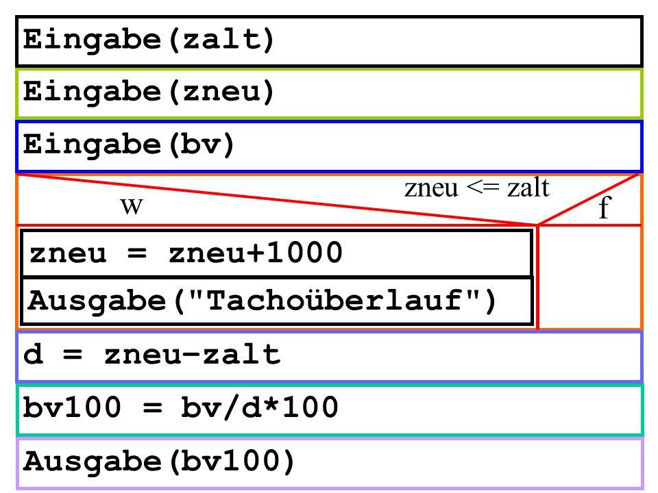 d = zneu–zalt Ausgabe(bv100) bv100 = bv/d*100 zneu <= zalt w f Eingabe(bv) Eingabe(zneu) Eingabe(zalt) zneu = zneu+1000 Ausgabe(