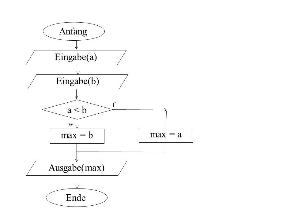 a < b f w Eingabe(a) Eingabe(b) max = b Ausgabe(max) max = a Ende Anfang