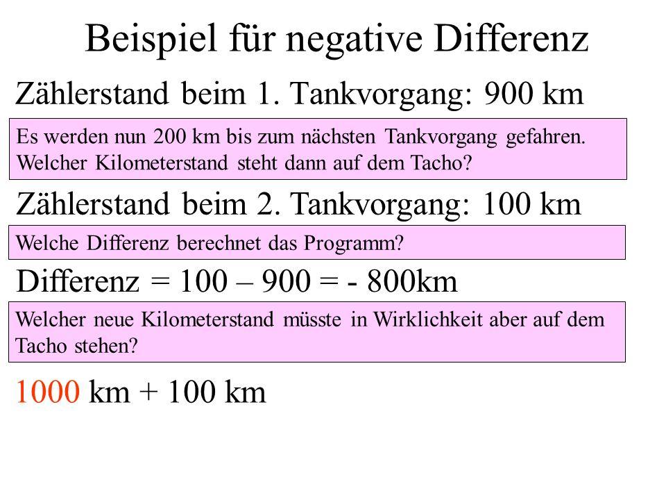 Zählerstand beim 1. Tankvorgang: 900 km Beispiel für negative Differenz Zählerstand beim 2. Tankvorgang: 100 km Differenz = 100 – 900 = - 800km Es wer