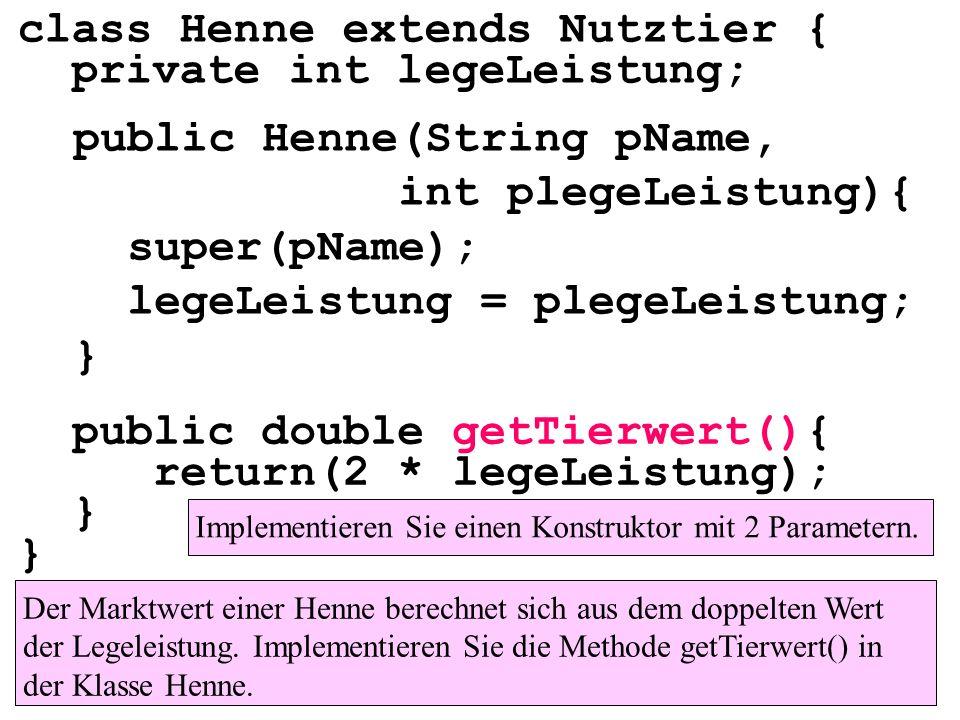 class Henne extends Nutztier { private int legeLeistung; } public Henne(String pName, int plegeLeistung){ super(pName); legeLeistung = plegeLeistung;